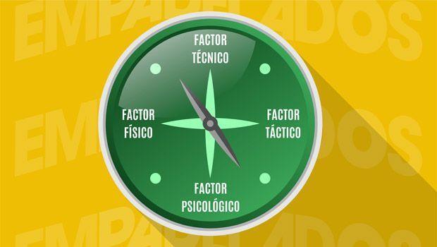 factores-padel
